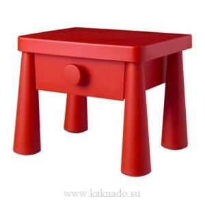детский стол из икеи