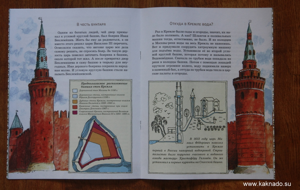 книга про кремль