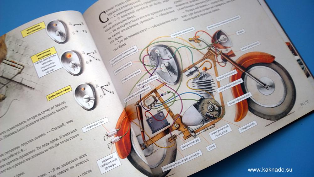 книга про мотоцикл для детей